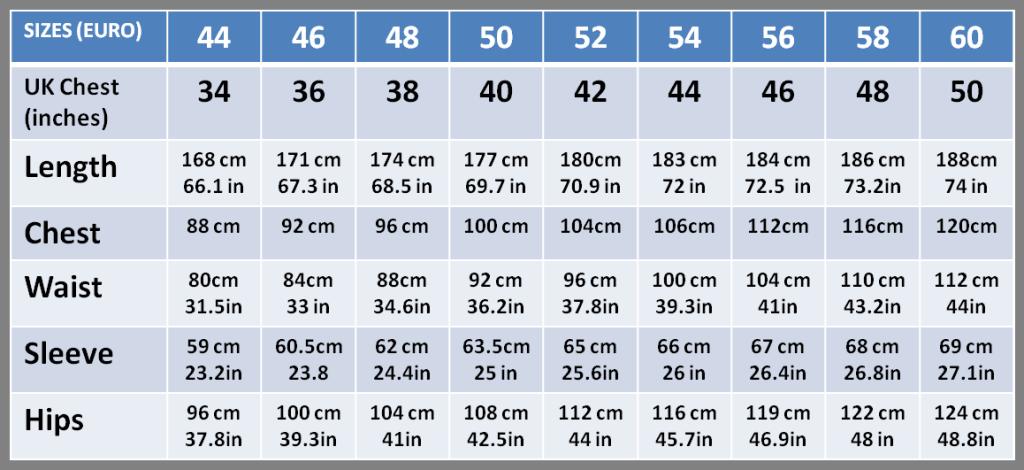 SSJ size